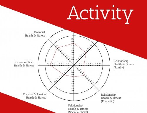Activity: Map Your Optimal Success Wheel of Life