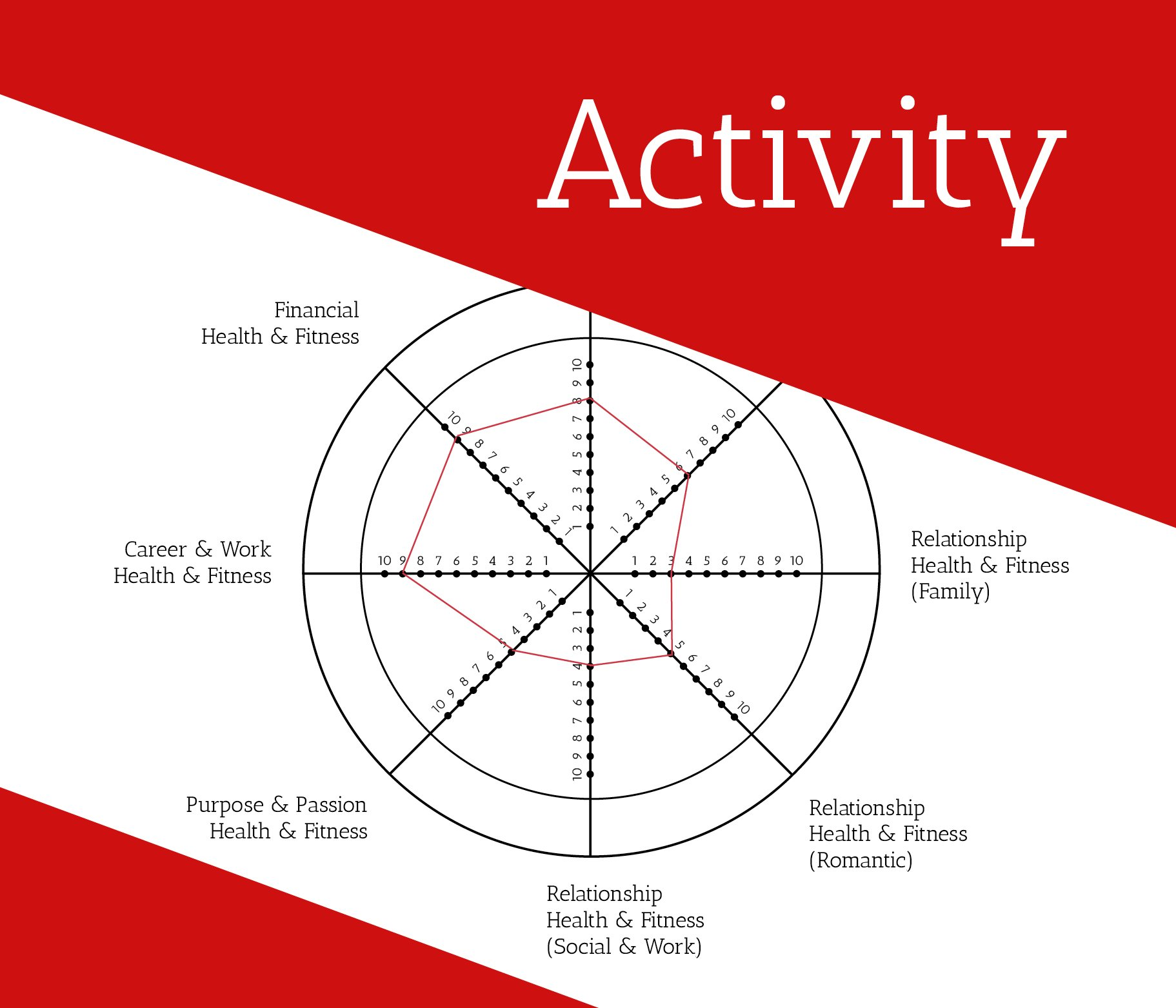 Optimal Success Wheel of Life Activity Graphic